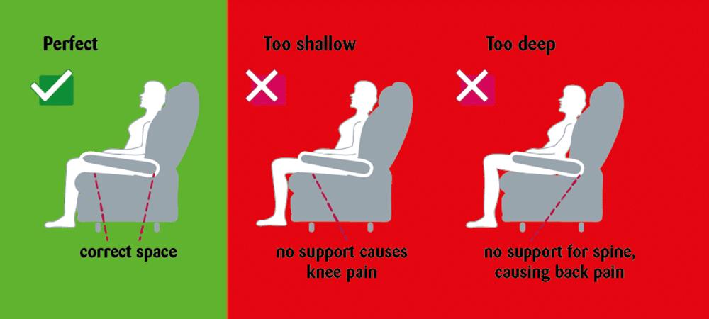 seat depth diagrams