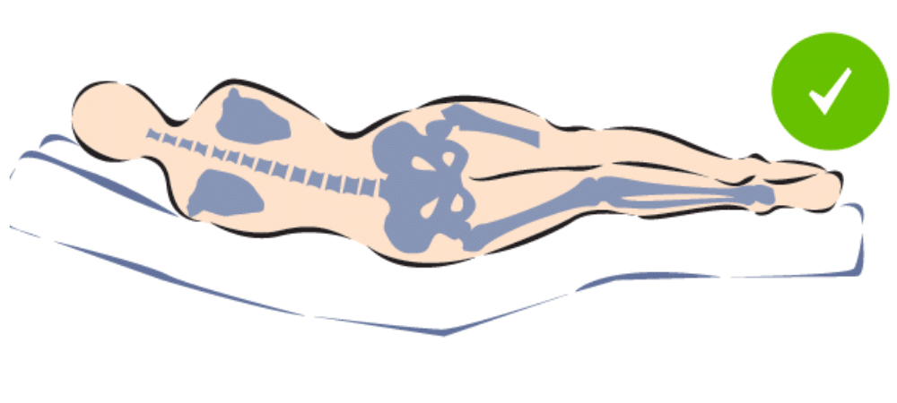 The Many Benefits of an Orthopaedic Mattres